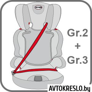 Автокресло Heyner MaxiProtect AERO