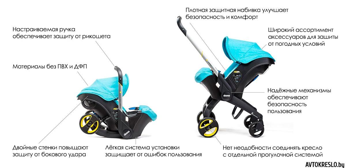 Автокресло-коляска Doona-2