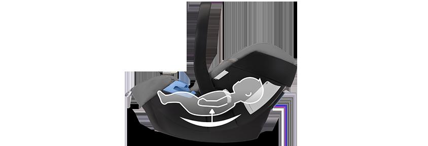 Детское автокресло Cybex Aton 5 система безопасности