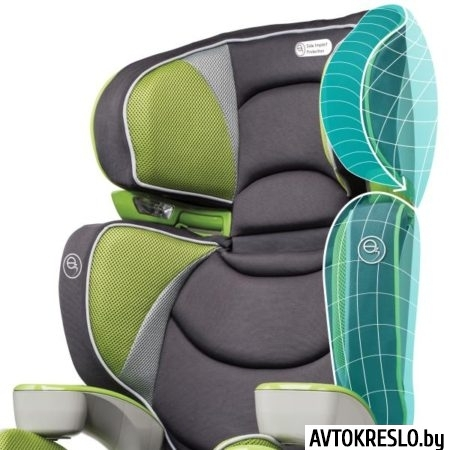 Автокресло Evenflo RightFit Capri